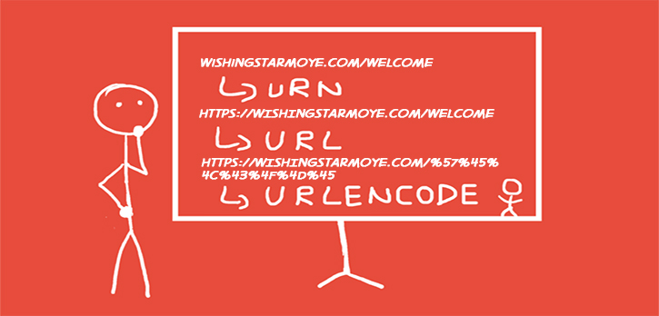 Lorem Website